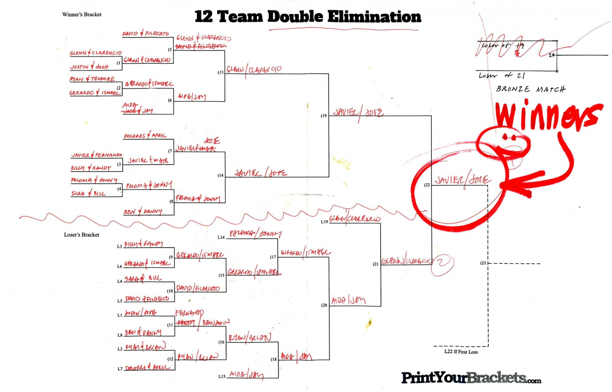 12 Team Double Elimination Bracket