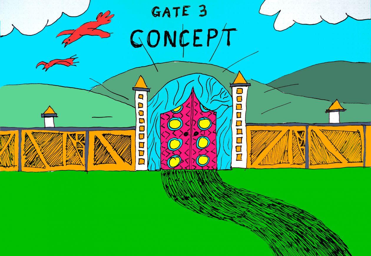 3Rd Gate Dang